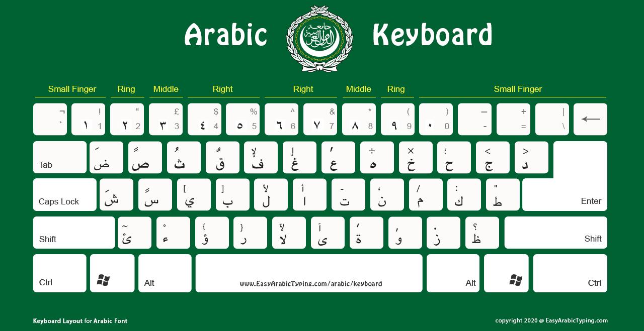 Standard Arabic keyboard layout ideal for online.