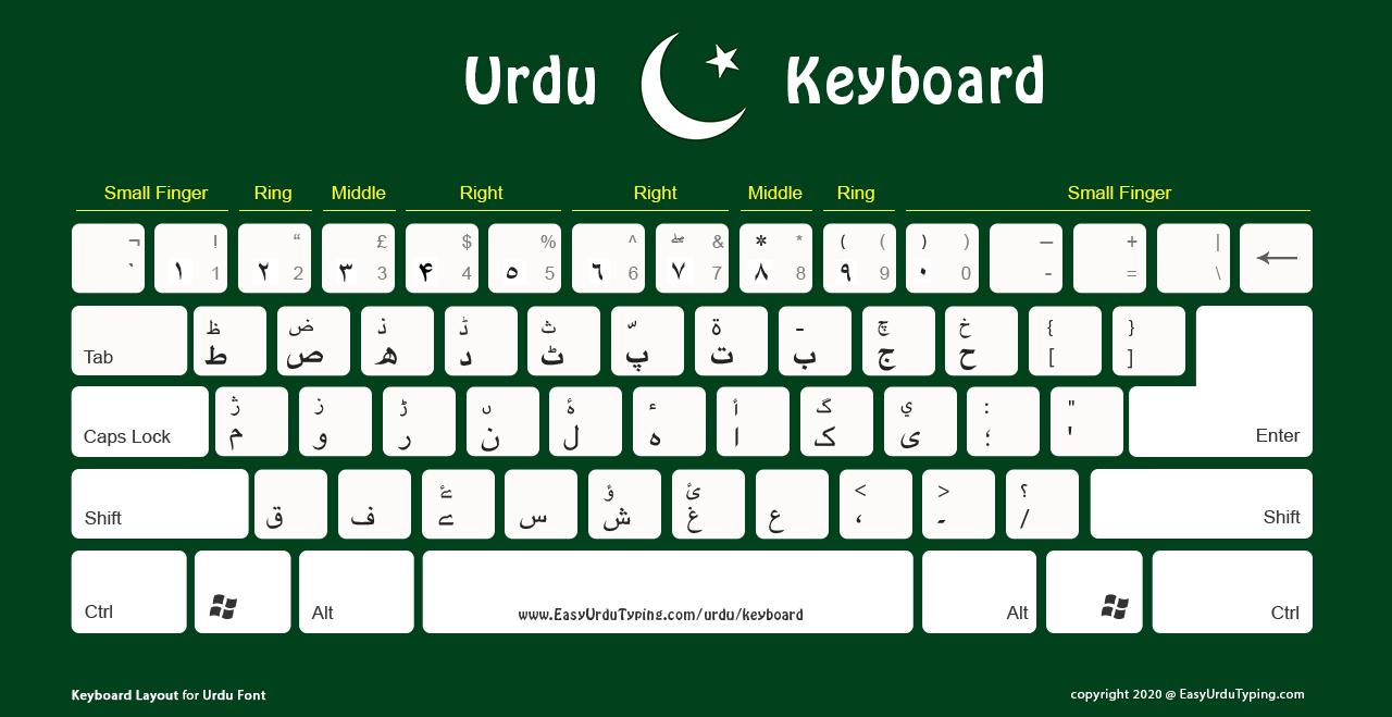 Standard Urdu keyboard layout ideal for online.